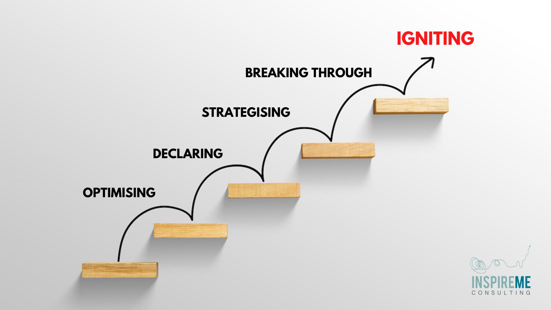 InspireMe 5 Day Kickstarter Ignite Your Life Coaching Campaign